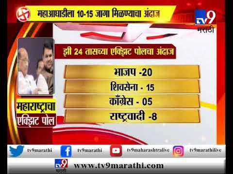 महाराष्ट्रात पुन्हा महायुतीच मारणार बाजी, TV9 एक्झिट पोलचा अंदाज