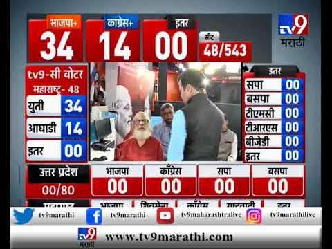 TV9-C Voter Exit Poll : महाराष्ट्रात युतीला फटका, आघाडीला लाभ