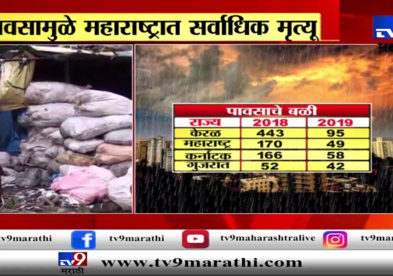 महाराष्ट्रात 22 जिल्ह्यांना पावसाचा फटका, पावसामुळे राज्यात सर्वाधिक मृत्यू