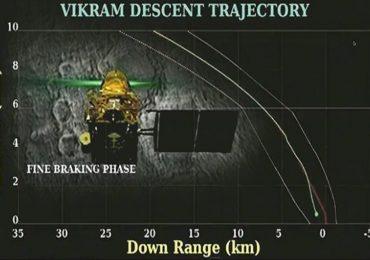 चंद्रयान-2: केवळ 335 मीटरनं 'विक्रम' हुकला, सॉफ्ट-लँडिंगमधील त्रुटी सापडल्या