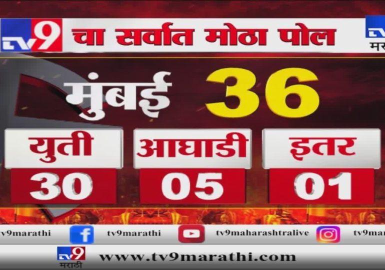विधानसभा निवडणूक 2019 : महाराष्ट्राचा 'महापोल'