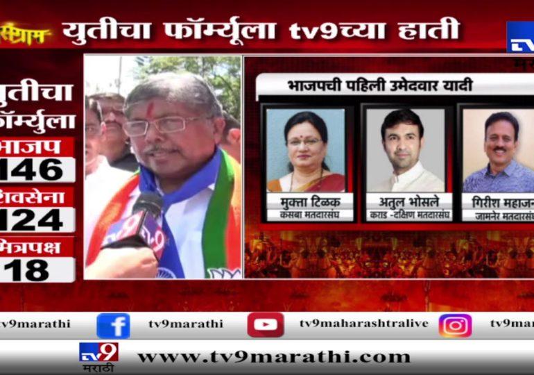BJP First Candidate List : चंद्रकांत पाटलांशी खास बातचीत