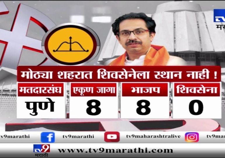 चार प्रमुख शहरांमध्ये शिवसेना 'झिरो', नवी मुंबईत नाराज शिवसैनिकांची निदर्शनं