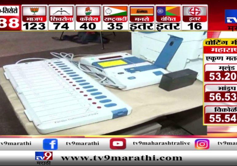 मतदानानंतर VVPAT पावतीचे फोटो व्हायरल ! व्हायरल व्हिडीओचं सत्य TV9 वर