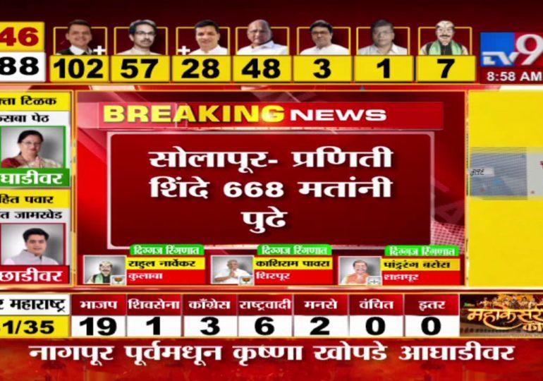 Maharashtra Assembly Polls Result 2019 : कर्जत-जामखेडमधून रोहित पवार 3000 मतांनी आघाडीवर