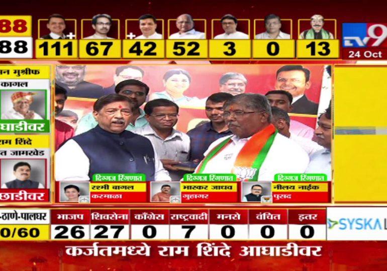 Maharashtra Assembly Polls Result 2019 : चंद्रकांत पाटील आघाडीवर, गिरीश बापटांनी भारावला विजयाचा पेढा