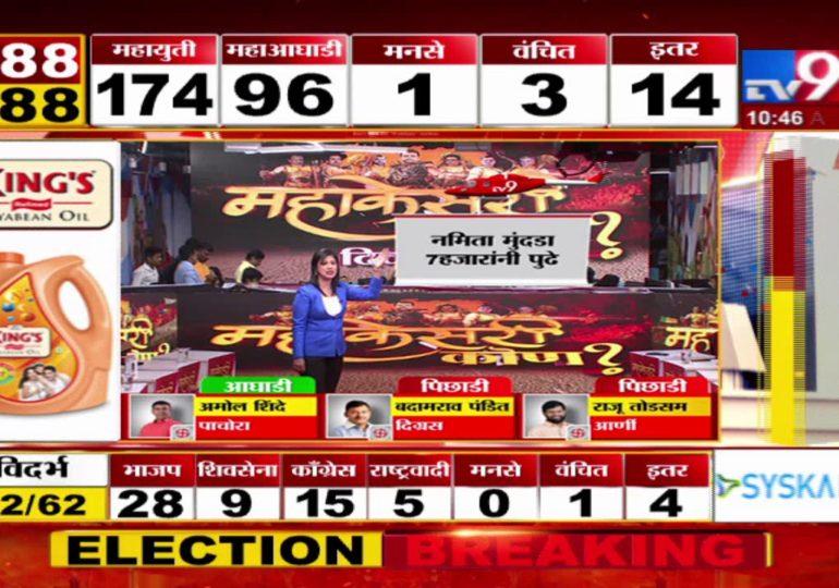 Maharashtra Assembly Polls Result 2019 : कोथरुडमध्ये मनसेचा आक्षेप, मतमोजणी थांबली