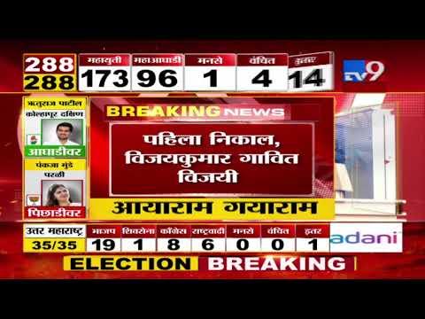 Maharashtra Assembly Polls Result 2019 : पंकजा मुंडे पराभवाच्या छायेत, धनंजय मुंडे विजयी होण्याची शक्यता