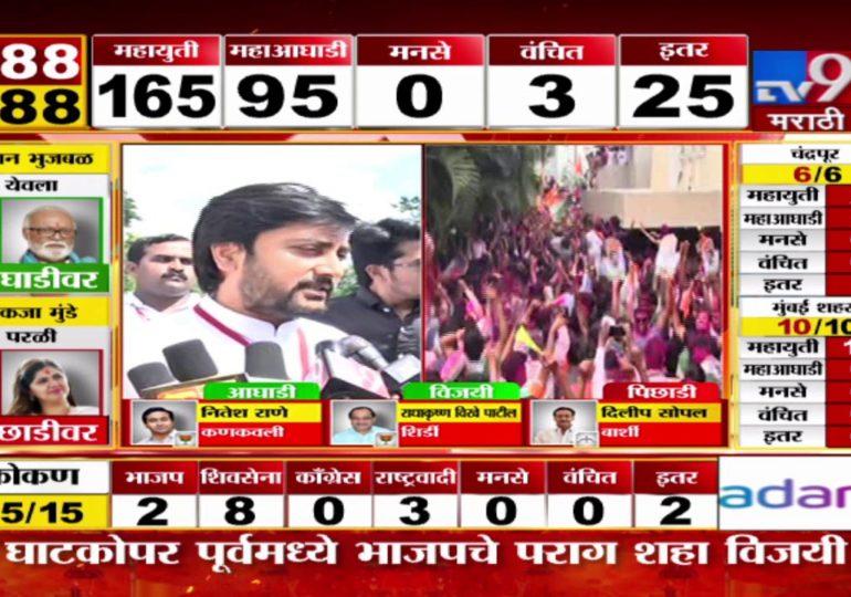 Maharashtra Assembly Polls Result 2019 : मला आशीर्वाद दिल्याबाबत जनतेचे आभार : धीरज देशमुख
