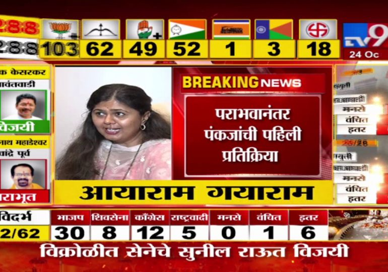Maharashtra Assembly Polls Result 2019 : मी हा पराभव नम्रपणे स्वीकारते, निकालानंतर पंकजा मुंडेंची पहिली प्रतिक्रिया