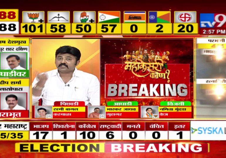 Maharashtra Assembly Polls Result 2019 : सोलापूर मध्यमध्ये प्रणिती शिंदे विजयी