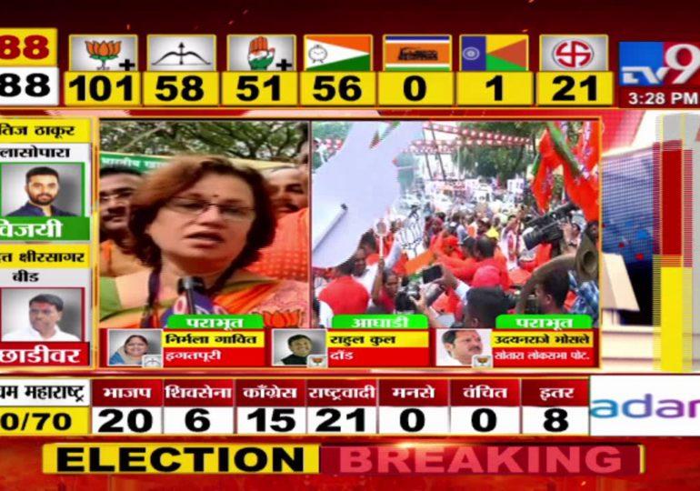 Maharashtra Assembly Polls Result 2019 : जिथे कमी पडलो, तिथे अभ्यास करुन पुन्हा उभे राहू : मुक्ता टिळक