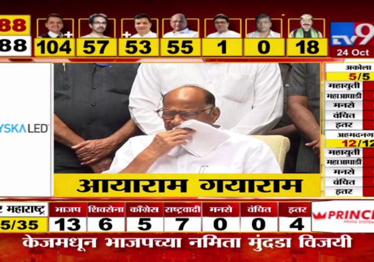 Maharashtra Assembly Polls Result 2019 : विरोधीपक्षात बसावं हा लोकांचा हुकुम, निकालानंतर शरद पवार यांची प्रतिक्रिया