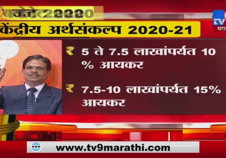 Union Budget 2020 | केंद्रीय अर्थसंकल्पाला विश्लेषकांकडून मार्किंग