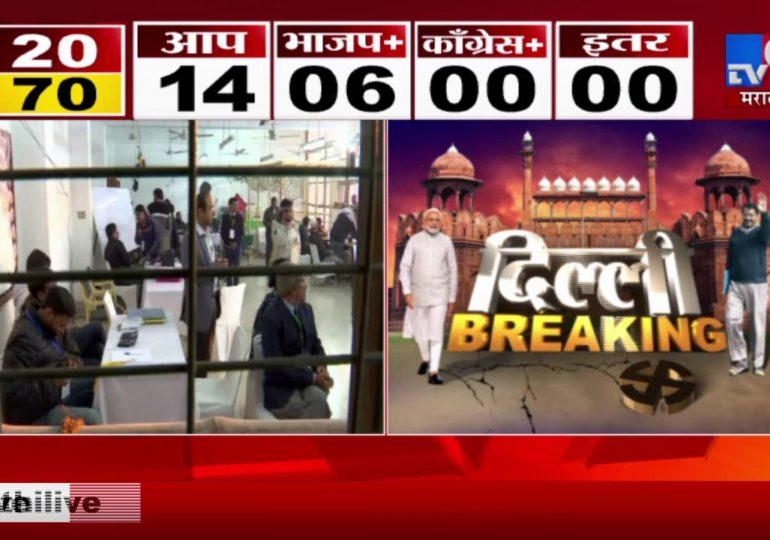 Delhi Assembly Election Results : आप पक्षाला सुरुवातीच्या कलांमध्ये बहुमत