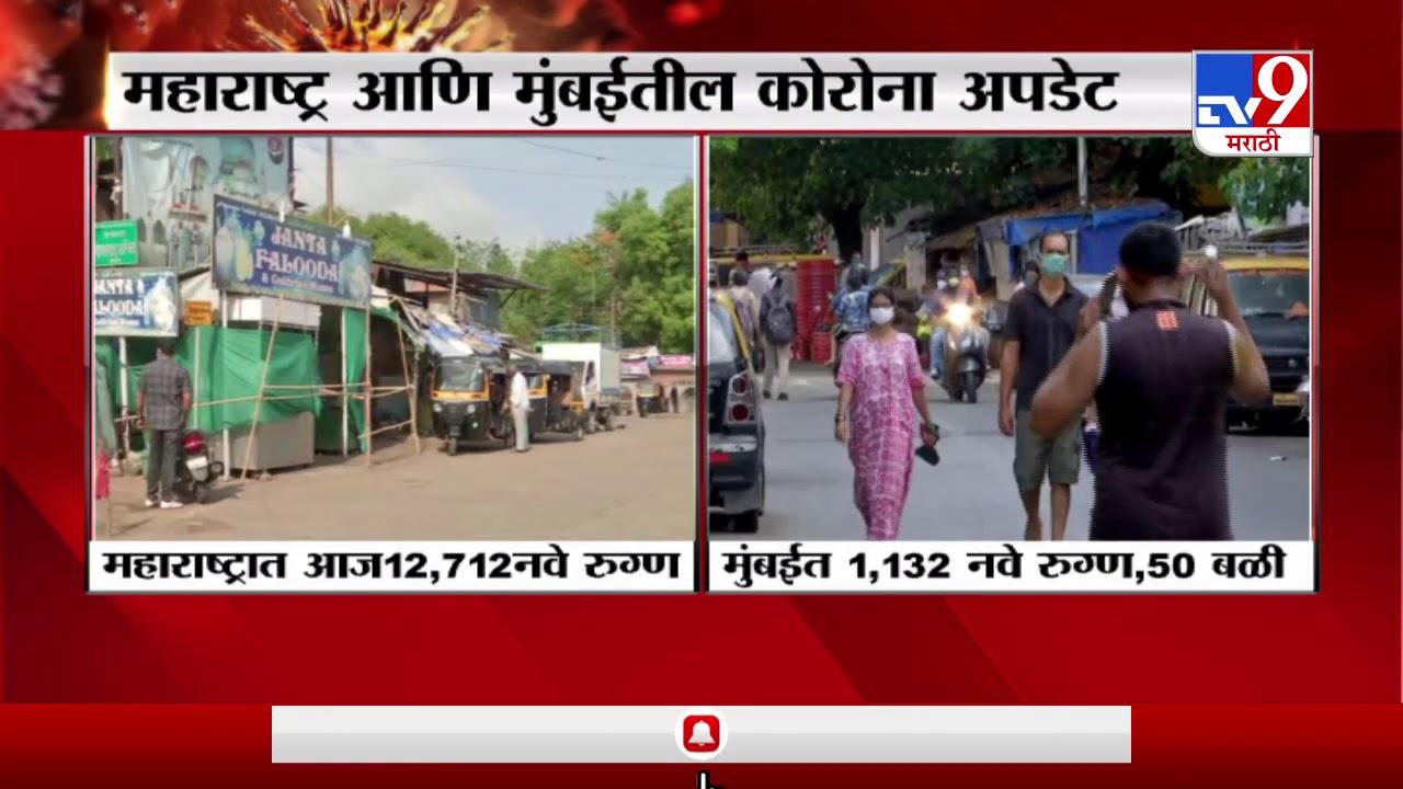 Maharashtra Corona Cases | राज्यात दिवसभरात कोरोनाचे 12 हजार 712 नवे रुग्ण
